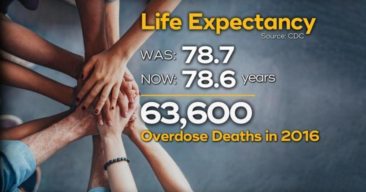 Opioid drug deaths lead to a drop in the life expectancy