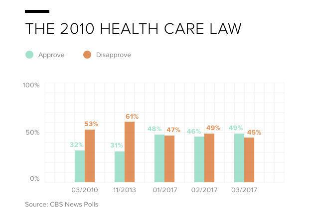 3-the-2010-health-care-law.jpg