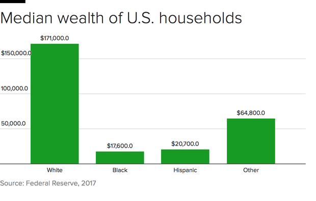 racial-wealth-gap.png