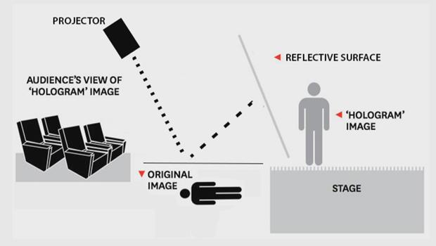 holograms-diagram-620.jpg