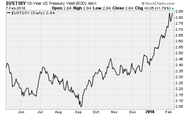 ust10h.png