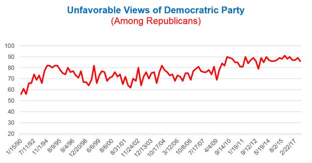 unfavorable-views-of-dem.png