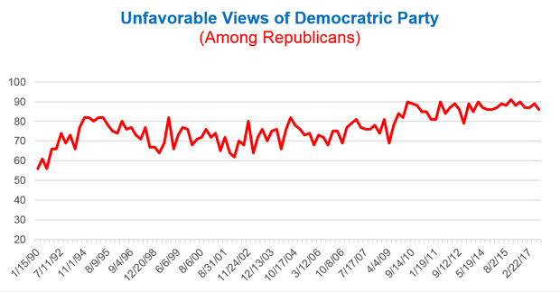 unfavorable-views-of-dem.png