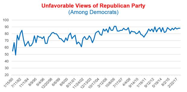 unfavorable-views.png