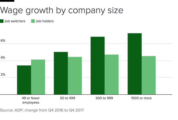 wage-growth-company-size.png