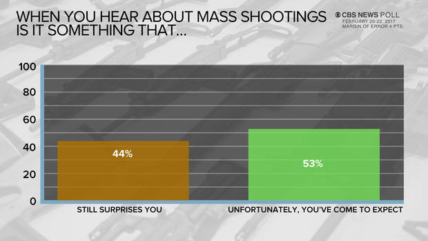 poll-4-1.jpg