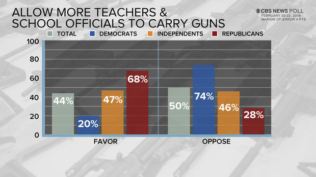 poll-2-2.jpg
