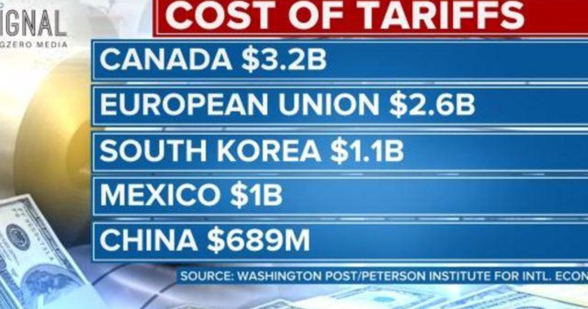 5 Questions About The Wto And Trumps Tariffs Cbs News