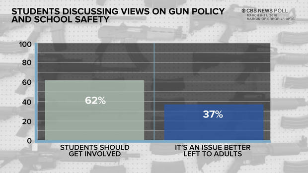 poll-1-0313-upd.jpg