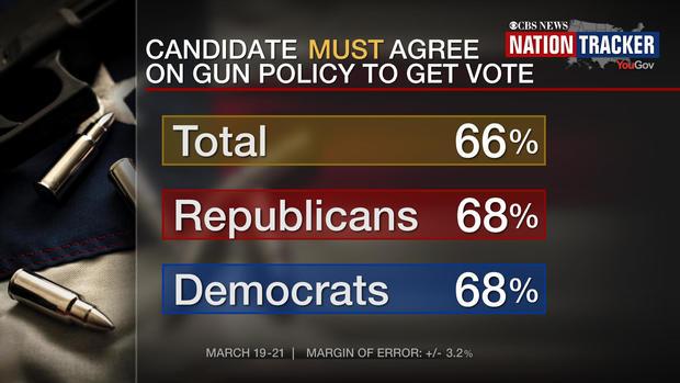 tracker-agree-on-guns.jpg