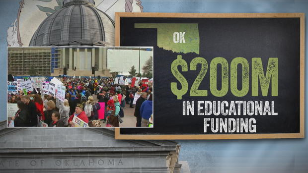 Fallin Criticizes OK Teachers On Walkout