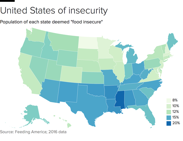 food-insecurity-percent.png