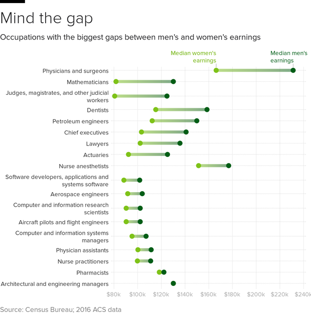 pay-gaps.png