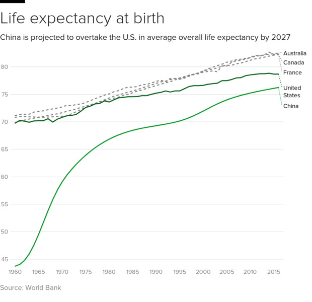 life-expectancy.png