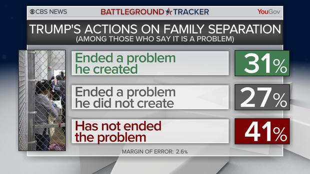 bt-poll-ended-problem.jpg
