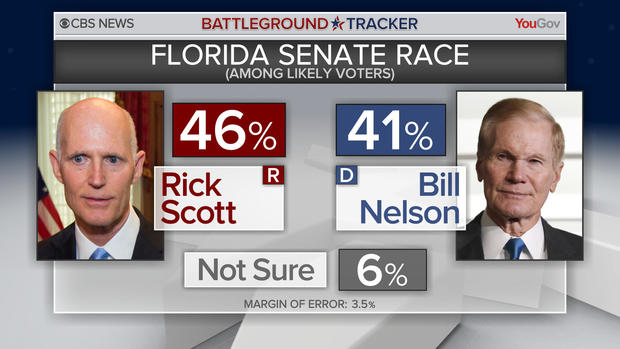 bt-poll-fl-scott-nelson.jpg