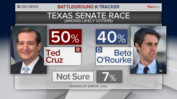 bt-poll-tx-cruz-orourke.jpg