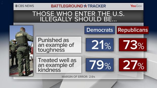 bt-poll-those-enter-illegally.jpg