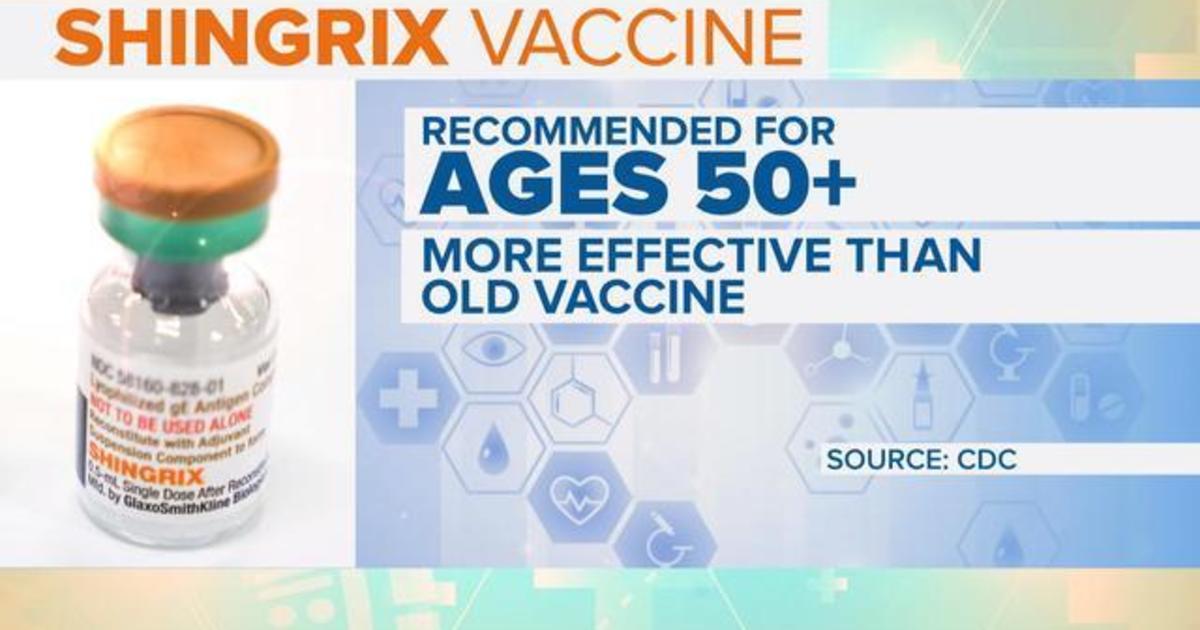 New Shingles Vaccine In 2020 CDC warns of shingles vaccine shortage   CBS News