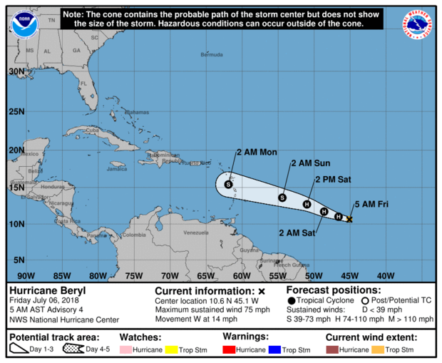 Hurricane Beryl be es first hurricane in 2018 Track path will