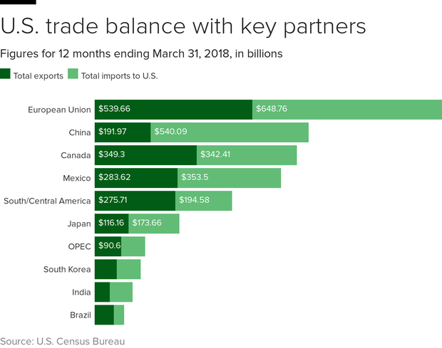 us-trade-balance-stacked.png