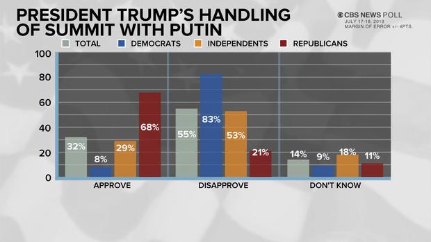poll-1-update.jpg