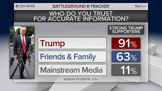 bt-poll-accurate-info.jpg