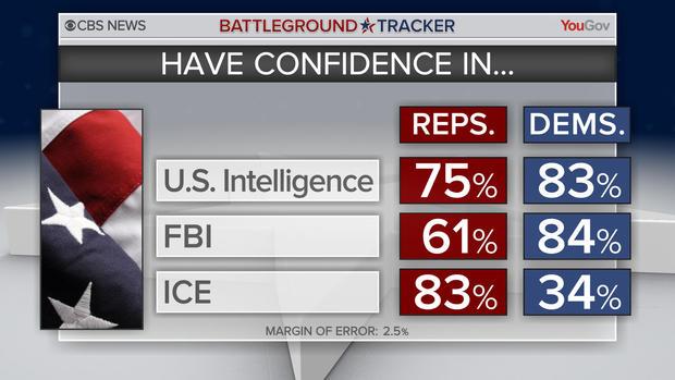 bt-poll-confidence-in.jpg