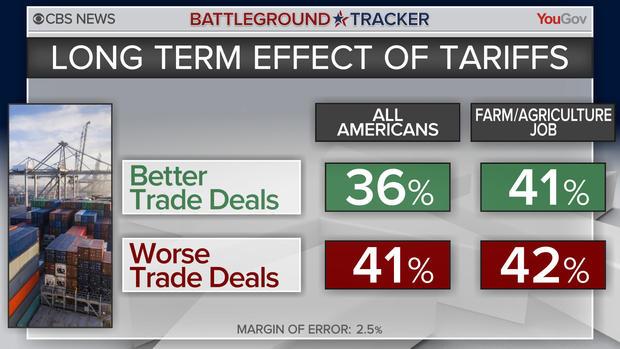 bt-poll-long-term.jpg
