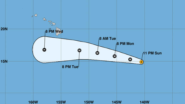 A graphic made by the National Weather Service shows Hurricane Hector's projected track as of 5 a.m. ET on Aug. 6, 2018.