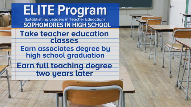 e9-begnaud-teacher-shortage-final-frame-1950.jpg
