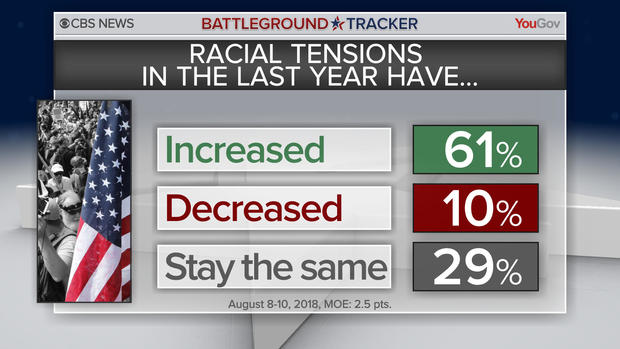 bt-poll-tensions.jpg