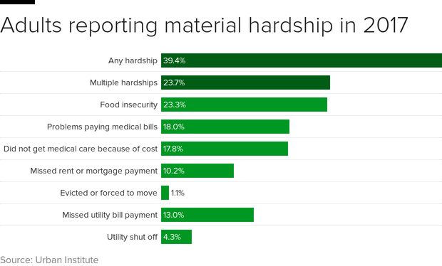 urban-hardship.png