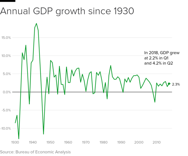 gdp-1930.png