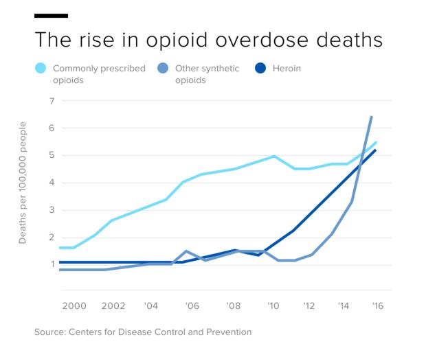 overdose-deaths.png