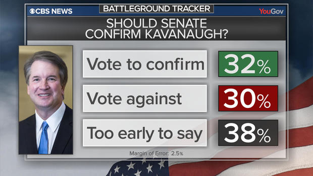 bt-poll-confirm-kavanaugh.jpg