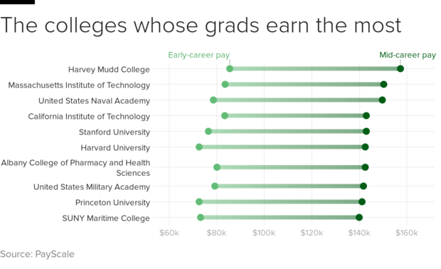 payscale-colleges.png