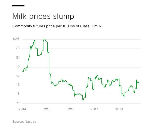 milk-price.png