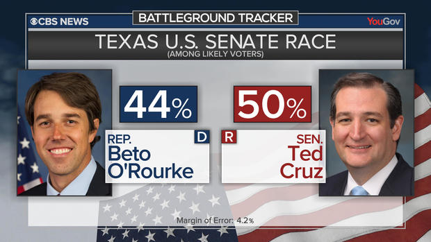 Senate Races Gop Up In Texas Tennessee Dems Up In Arizona New Jersey Cbs News Poll Cbs News
