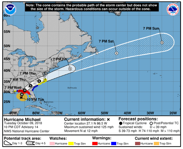 181009-nhc-hurricane-michael-11pmet.png
