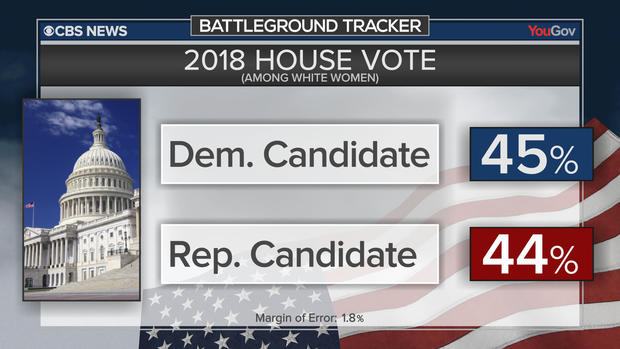 bt-poll-vote-white-women.jpg