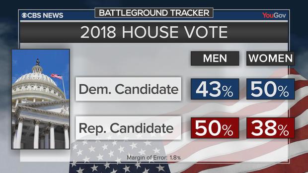 bt-poll-men-vs-women.jpg