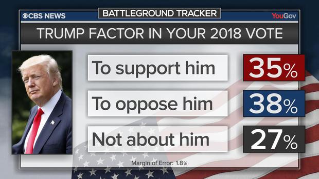bt-poll-trump-factor.jpg