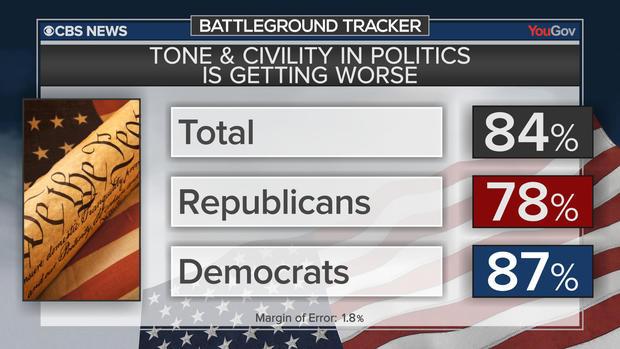 bt-poll-civility.jpg