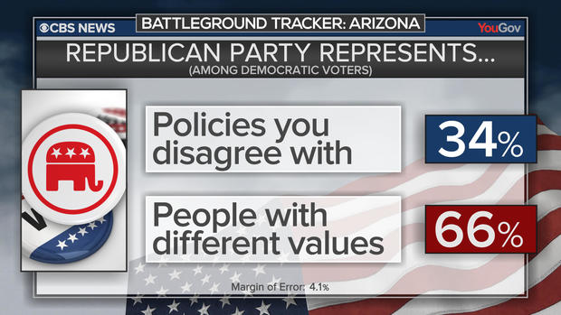 bt-poll-gop-represents.jpg