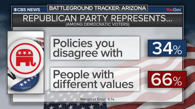 bt-poll-gop-represents.jpg