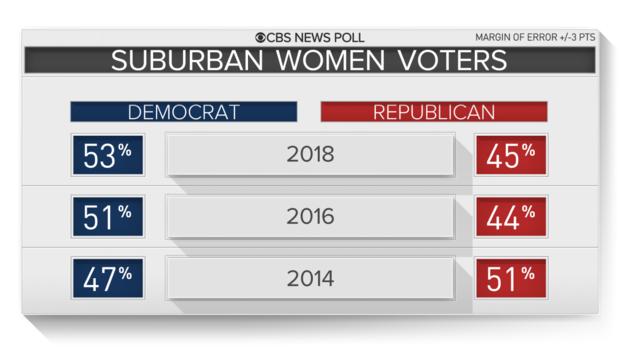 suburban-women-voters-2018.png