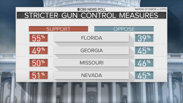 poll-4-gun-by-state.png