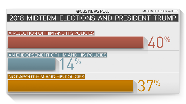 gfx-4-trump-and-midterms.png