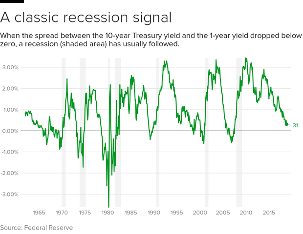 yield-curve-1962-v4.png
